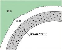 マーキング図