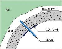 管設置(図)