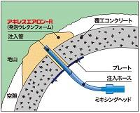 目詰(図)